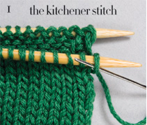 Double Knitting Kitchener Stitch : The Cropped Hoodie